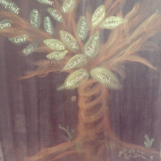 abraham_tree